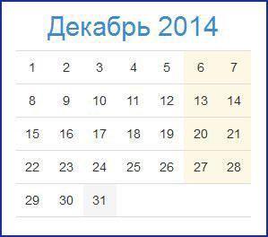 Знаменательные даты декабря 2014 года