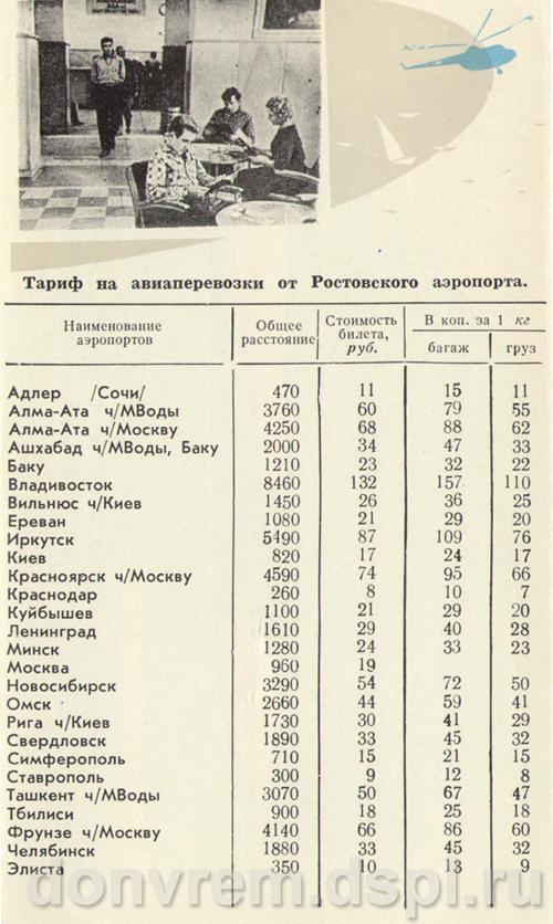 Тариф на авиаперевозки от Ростовского аэропорта