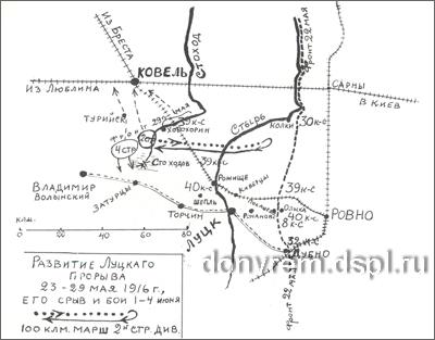 Карта Луцкого прорыва